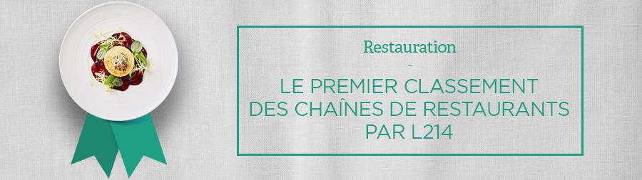 Classement restaurants