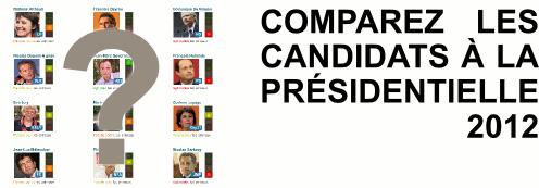 Comparez les candidats à la présidentielle 2012